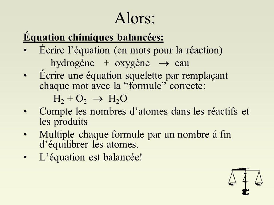 Une Équation chimique Équilibrée: Une équation chimique équilibrée – ajoute les nombres (coefficients) devant les formules de composés (indique le nom