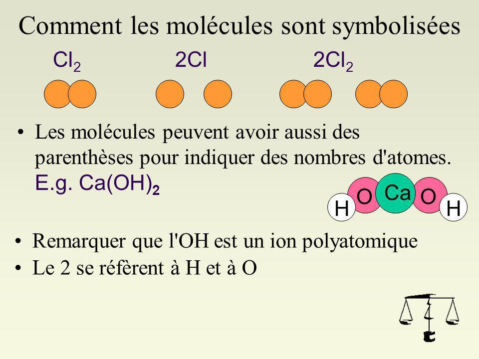 Comment les molécules sont symbolisées Cl 2 2Cl 2Cl 2 Les molécules peuvent avoir aussi des parenthèses pour indiquer des nombres d atomes.