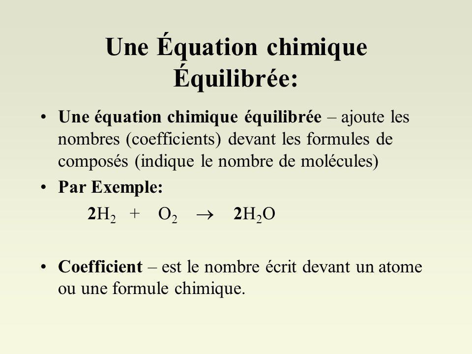 Une Équation chimique Équilibrée: Une équation chimique équilibrée – ajoute les nombres (coefficients) devant les formules de composés (indique le nombre de molécules) Par Exemple: 2H 2 + O 2 2H 2 O Coefficient – est le nombre écrit devant un atome ou une formule chimique.