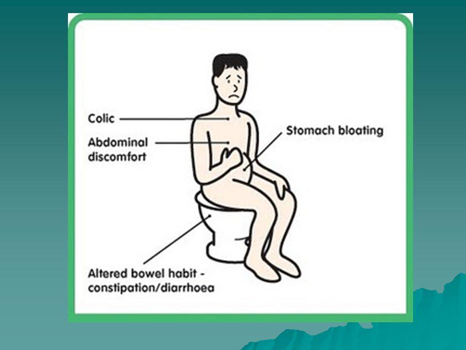 Hémorroïdes Les veines variqueuses dans le rectum ou anus Les veines variqueuses dans le rectum ou anus Cause: Une constipation associe à une alimentation pauvre en fibre Cause: Une constipation associe à une alimentation pauvre en fibre Symptômes: Les saignements, de linconfort ou de douleur Symptômes: Les saignements, de linconfort ou de douleur Traitement: Le fibre; les laxatifs émollients; la chirurgie, crèmes pour aider avec des démangeaisons Traitement: Le fibre; les laxatifs émollients; la chirurgie, crèmes pour aider avec des démangeaisons