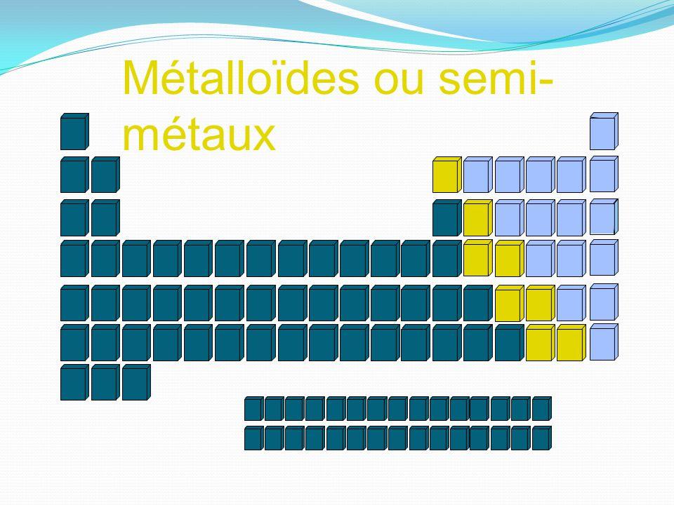 Métalloïdes ou semi- métaux