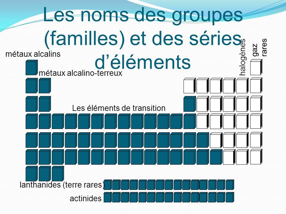 Les noms des groupes (familles) et des séries déléments métaux alcalins métaux alcalino-terreux gaz rares halogènes Les éléments de transition lanthanides (terre rares) actinides