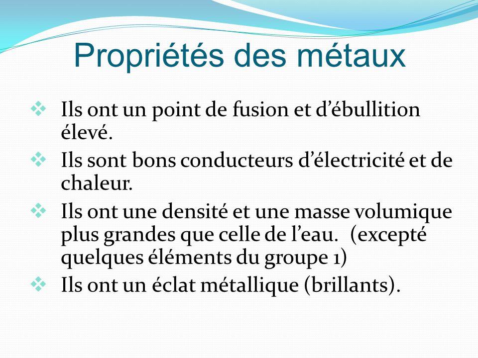 Propriétés des métaux Ils ont un point de fusion et débullition élevé.