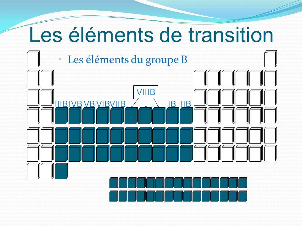 Les éléments de transition Les éléments du groupe B IIIBIVBVBVIBVIIB VIIIB IBIIB