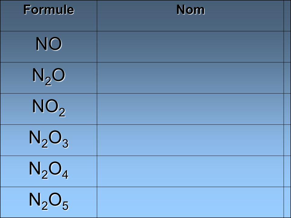 FormuleNom NO N2ON2ON2ON2O NO 2 N2O3N2O3N2O3N2O3 N2O4N2O4N2O4N2O4 N2O5N2O5N2O5N2O5