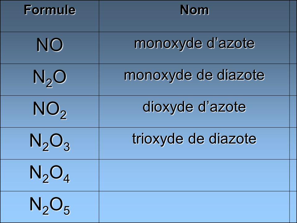 FormuleNom NO monoxyde dazote N2ON2ON2ON2O monoxyde de diazote NO 2 dioxyde dazote N2O3N2O3N2O3N2O3 trioxyde de diazote N2O4N2O4N2O4N2O4 N2O5N2O5N2O5N