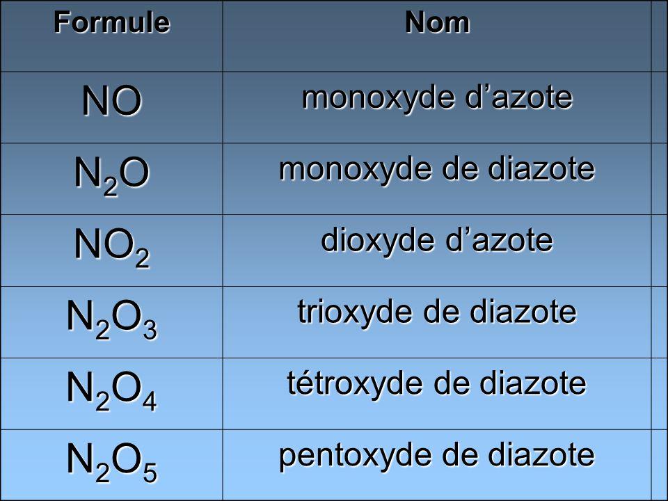 FormuleNom NO monoxyde dazote N2ON2ON2ON2O monoxyde de diazote NO 2 dioxyde dazote N2O3N2O3N2O3N2O3 trioxyde de diazote N2O4N2O4N2O4N2O4 tétroxyde de