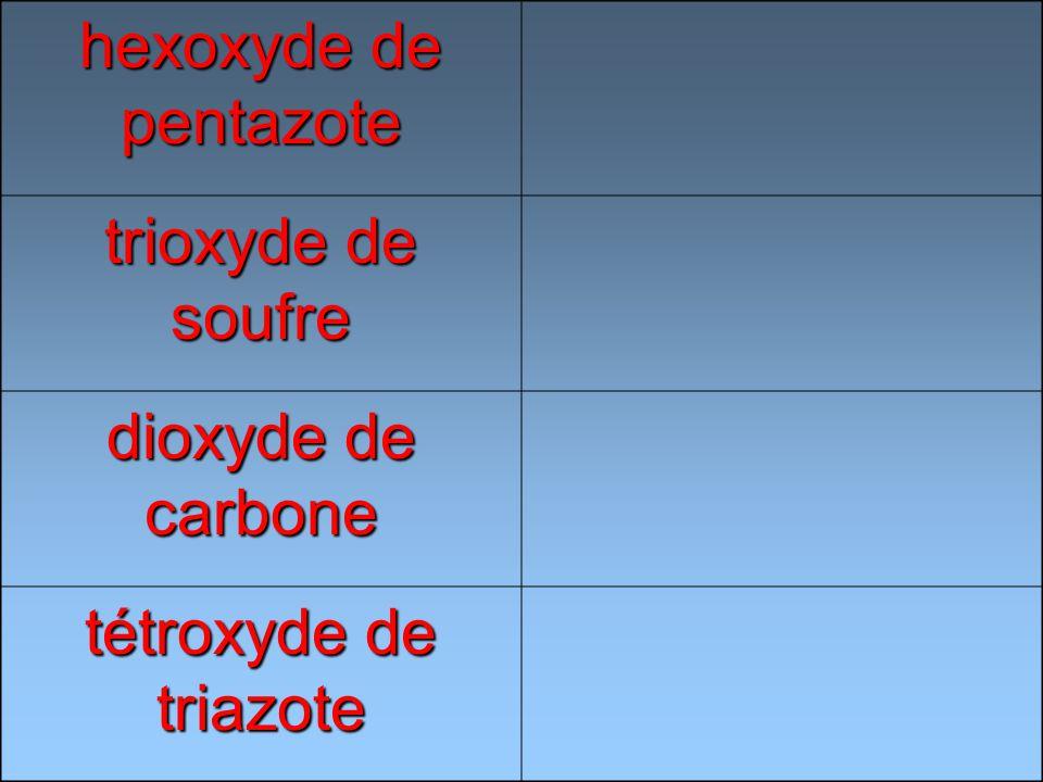 hexoxyde de pentazote trioxyde de soufre dioxyde de carbone tétroxyde de triazote