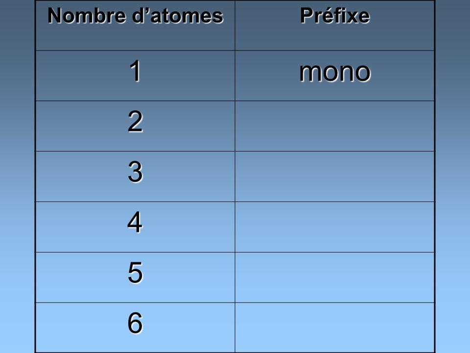 Préfixe 1mono 2di 3 4 5 6