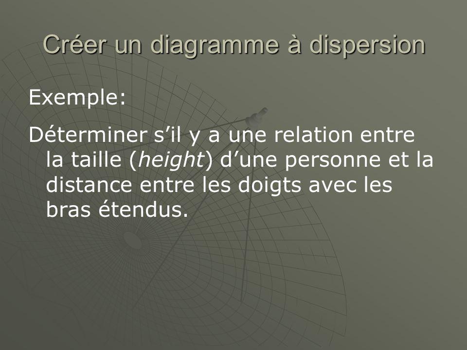 Créer un diagramme à dispersion Exemple: Déterminer sil y a une relation entre la taille (height) dune personne et la distance entre les doigts avec l