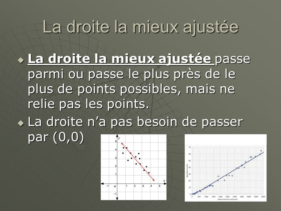 La droite la mieux ajustée La droite la mieux ajustée passe parmi ou passe le plus près de le plus de points possibles, mais ne relie pas les points.