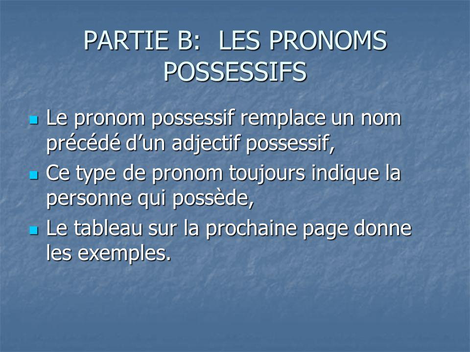 PARTIE B: LES PRONOMS POSSESSIFS Le pronom possessif remplace un nom précédé dun adjectif possessif, Le pronom possessif remplace un nom précédé dun adjectif possessif, Ce type de pronom toujours indique la personne qui possède, Ce type de pronom toujours indique la personne qui possède, Le tableau sur la prochaine page donne les exemples.