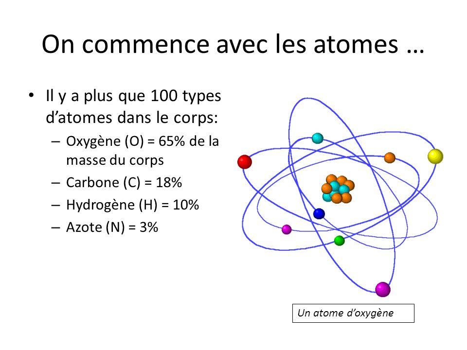 On commence avec les atomes … Il y a plus que 100 types datomes dans le corps: – Oxygène (O) = 65% de la masse du corps – Carbone (C) = 18% – Hydrogèn