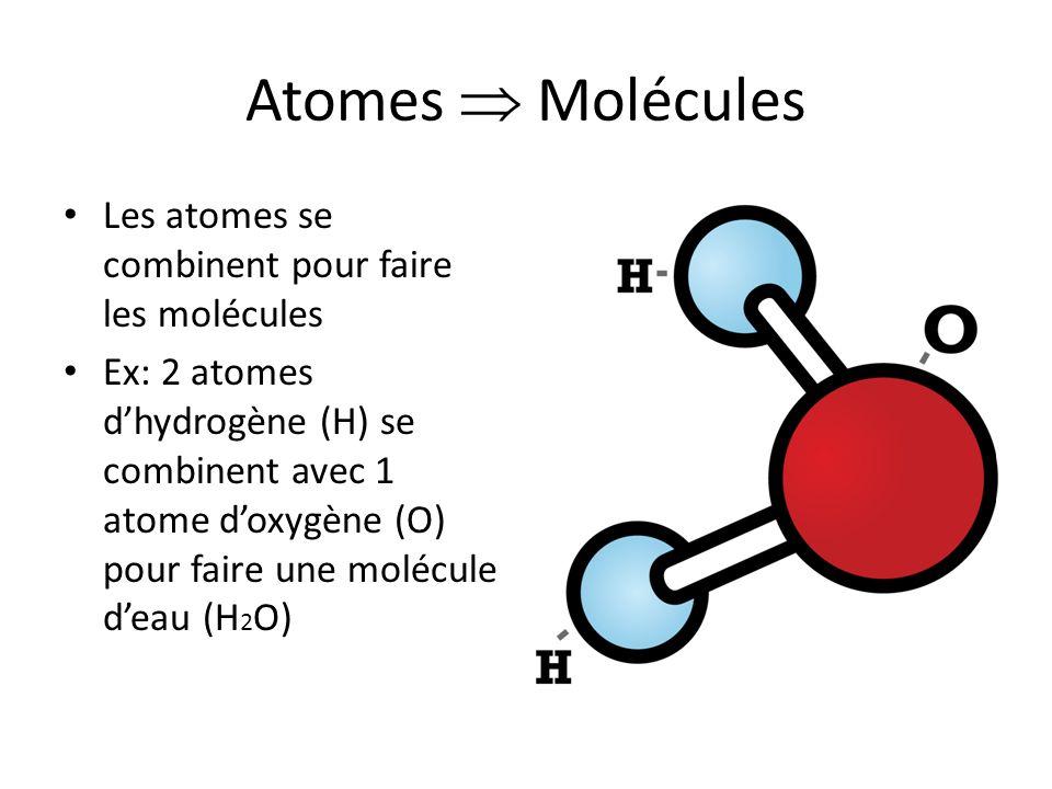 Atomes Molécules Les atomes se combinent pour faire les molécules Ex: 2 atomes dhydrogène (H) se combinent avec 1 atome doxygène (O) pour faire une mo