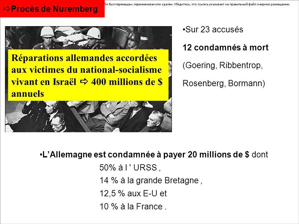 Procès de Nuremberg Sur 23 accusés 12 condamnés à mort (Goering, Ribbentrop, Rosenberg, Bormann) LAllemagne est condamnée à payer 20 millions de $ don