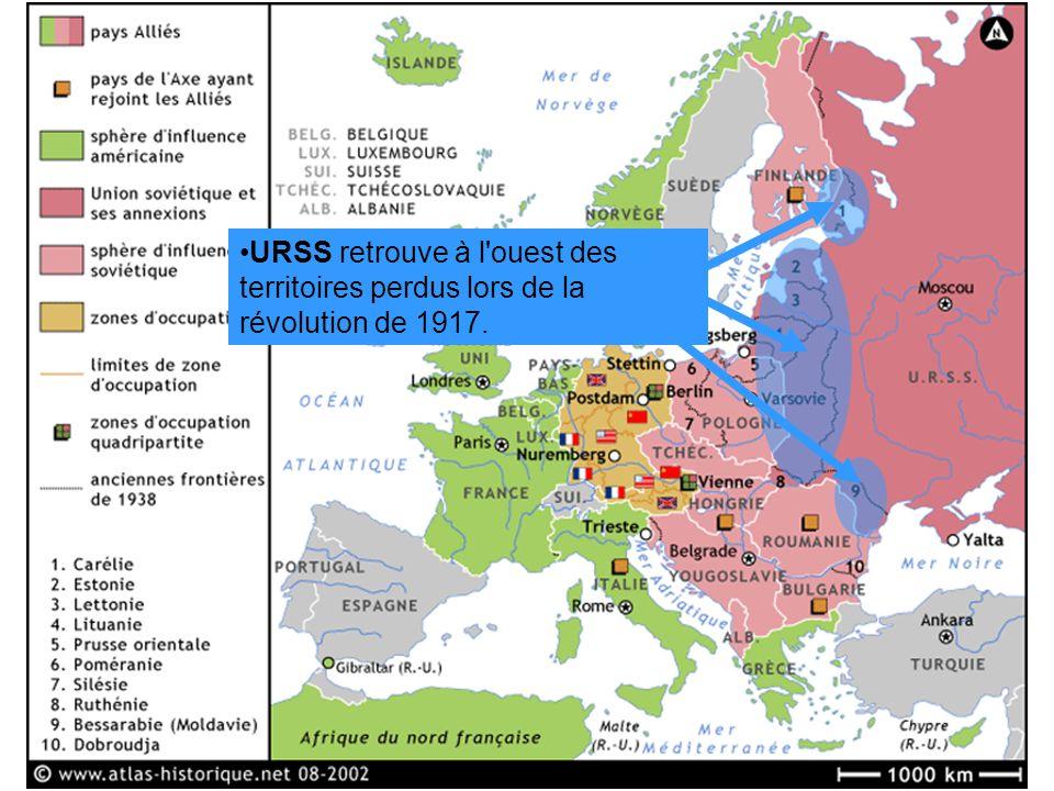 URSS retrouve à l'ouest des territoires perdus lors de la révolution de 1917.