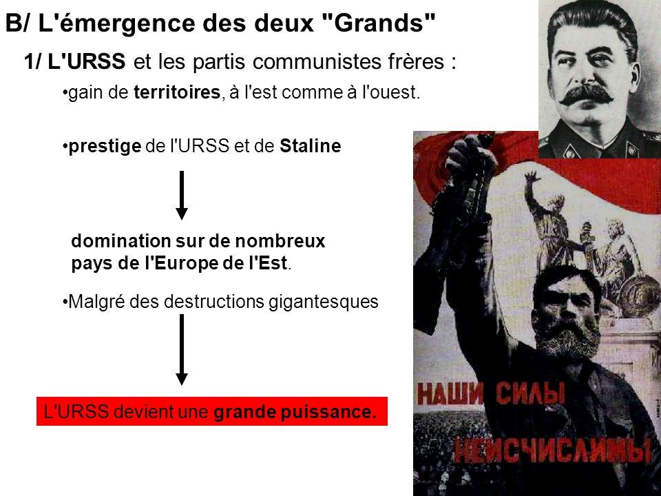 1/ L'URSS et les partis communistes frères : gain de territoires, à l'est comme à l'ouest. prestige de l'URSS et de Staline domination sur de nombreux