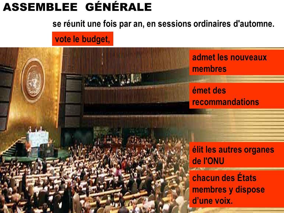 se réunit une fois par an, en sessions ordinaires d'automne. vote le budget, admet les nouveaux membres émet des recommandations élit les autres organ