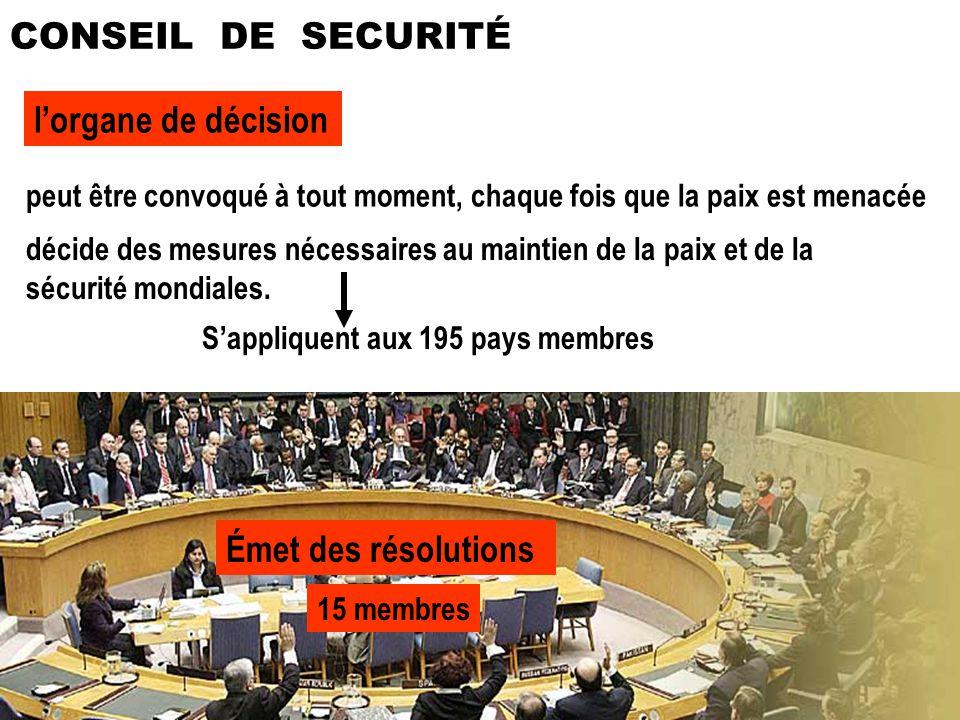 Émet des résolutions 15 membres lorgane de décision peut être convoqué à tout moment, chaque fois que la paix est menacée décide des mesures nécessair