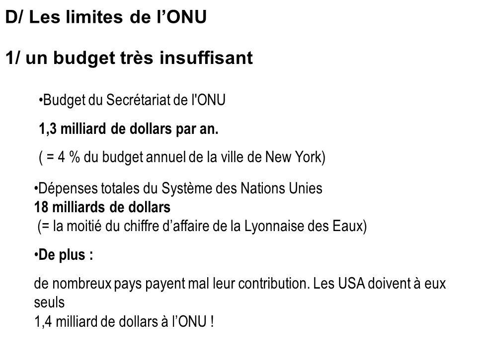 1/ un budget très insuffisant Budget du Secrétariat de l'ONU 1,3 milliard de dollars par an. ( = 4 % du budget annuel de la ville de New York) Dépense