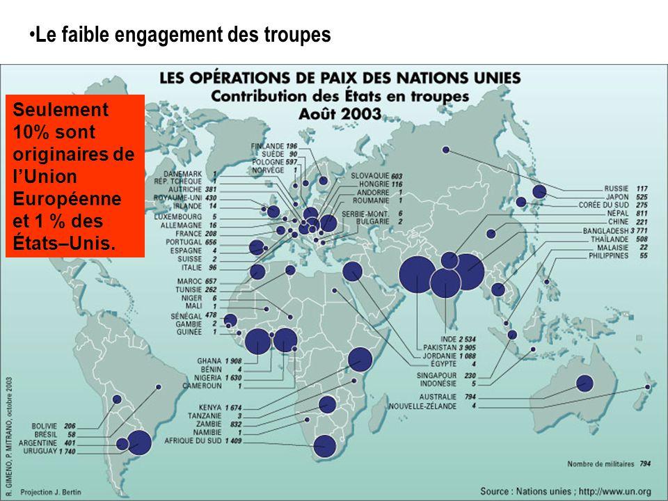 Le faible engagement des troupes Seulement 10% sont originaires de lUnion Européenne et 1 % des États–Unis.