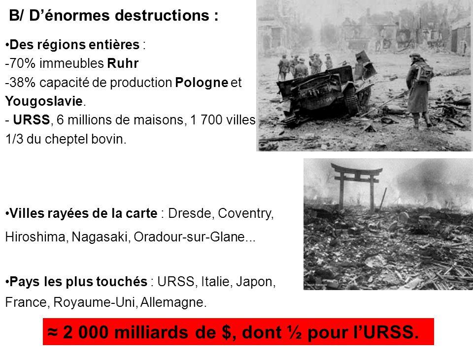 Les destructions dans les pays partenaires -France, 80% installations portuaires, 55% de lindustrie et 40% réseau ferroviaire -Italie : Nord dévasté -Grèce : en + guerre civile naissante -Roumanie : collaboration des autorités avec les nazis et forte répression soviétique
