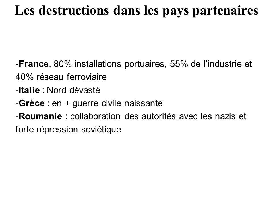 Les destructions dans les pays partenaires -France, 80% installations portuaires, 55% de lindustrie et 40% réseau ferroviaire -Italie : Nord dévasté -