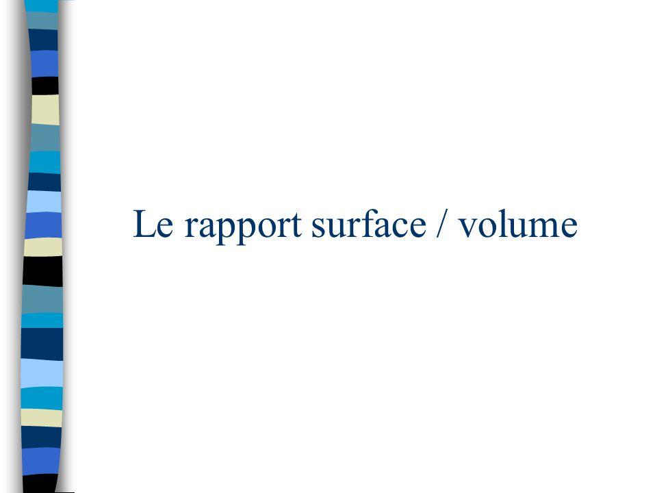 Prends un cube de 1 cm de côté Surface = 1 cm x 1 cm x 6 =6 cm 2 Volume = 1 cm x 1 cm x 1 cm = 1 cm 3 Rapport surface/volume = 6 1cm