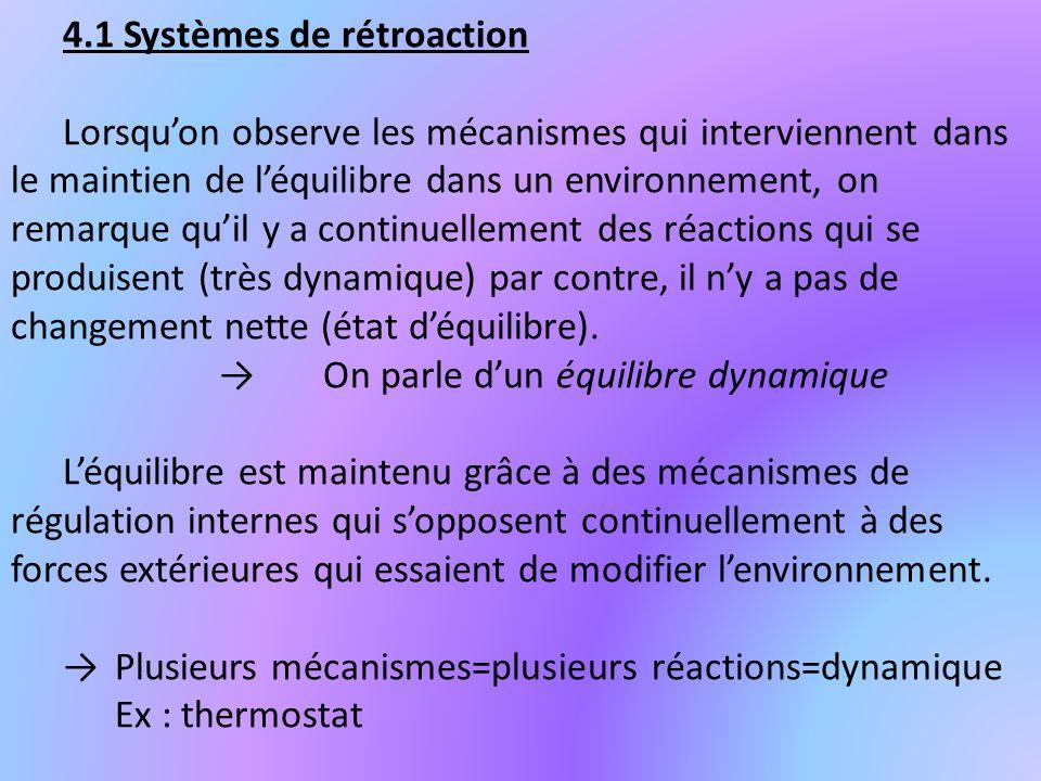 4.1 Systèmes de rétroaction Lorsquon observe les mécanismes qui interviennent dans le maintien de léquilibre dans un environnement, on remarque quil y a continuellement des réactions qui se produisent (très dynamique) par contre, il ny a pas de changement nette (état déquilibre).