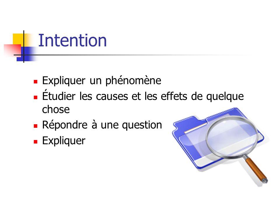 Intention Expliquer un phénomène Étudier les causes et les effets de quelque chose Répondre à une question Expliquer
