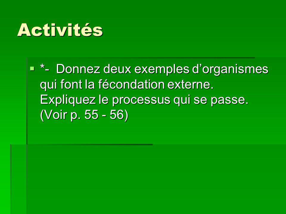 Activités *- Donnez deux exemples dorganismes qui font la fécondation externe. Expliquez le processus qui se passe. (Voir p. 55 - 56) *- Donnez deux e