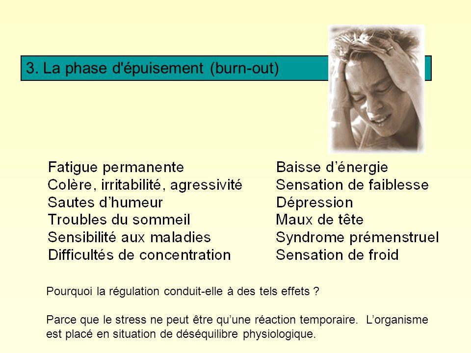 3. La phase d'épuisement (burn-out) Pourquoi la régulation conduit-elle à des tels effets ? Parce que le stress ne peut être quune réaction temporaire