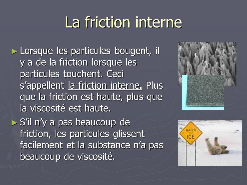 La friction interne Lorsque les particules bougent, il y a de la friction lorsque les particules touchent. Ceci sappellent la friction interne. Plus q