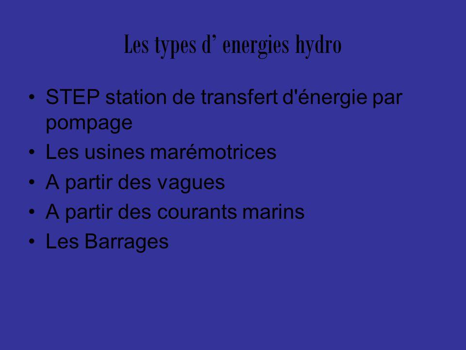 Les types d energies hydro STEP station de transfert d'énergie par pompage Les usines marémotrices A partir des vagues A partir des courants marins Le