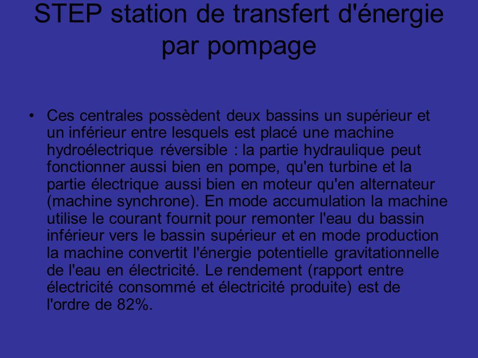 STEP station de transfert d'énergie par pompage Ces centrales possèdent deux bassins un supérieur et un inférieur entre lesquels est placé une machine