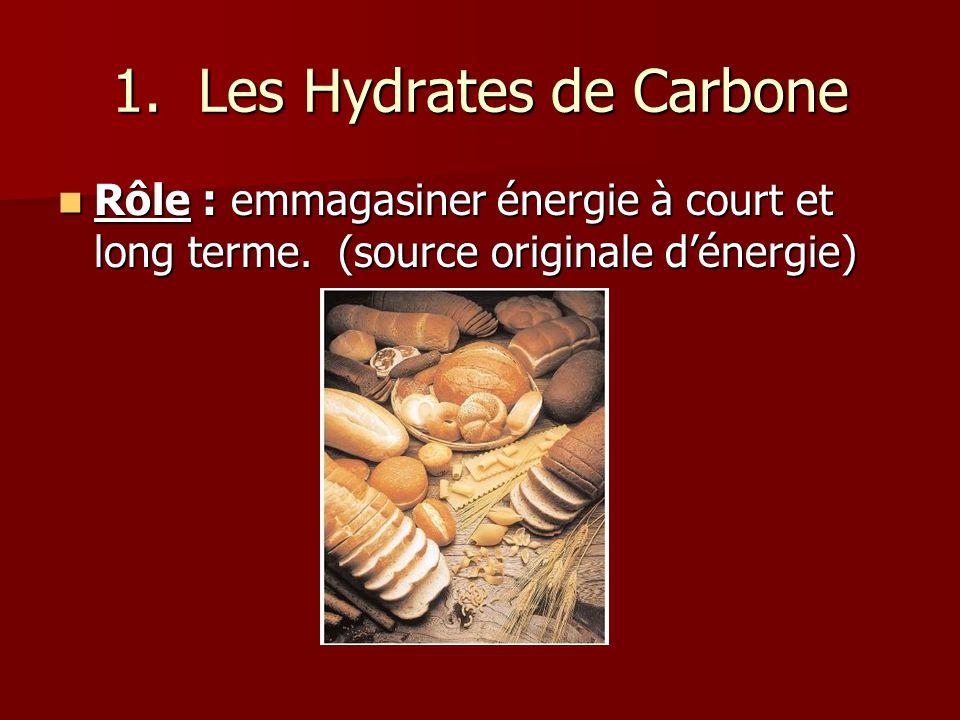 Hydrates de Carbone (Structure) Sous Unité (ou monomère)= Monosaccharide ou sucre simple : Formée de 3 à 7 atomes de Carbone Monosaccharide ou sucre simple : Formée de 3 à 7 atomes de Carbone ex : glucose (une des principales sources dénergie chez les plantes et animaux), fructose, galactose.