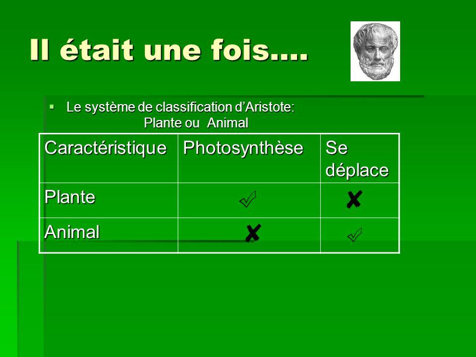 Il était une fois…. Le système de classification dAristote: Le système de classification dAristote: Plante ou Animal CaractéristiquePhotosynthèse Se d