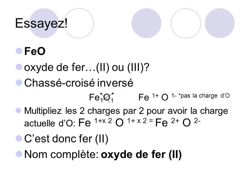 Essayez! FeO oxyde de fer…(II) ou (III)? Chassé-croisé inversé Fe 1 O 1 Fe 1+ O 1- *pas la charge dO Multipliez les 2 charges par 2 pour avoir la char