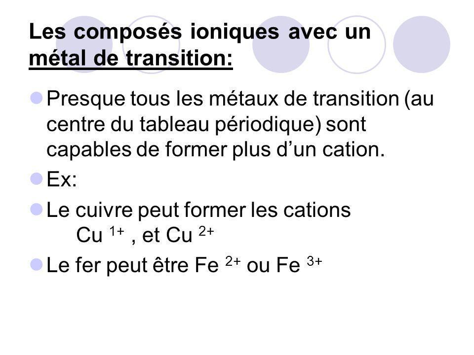Les composés ioniques avec un métal de transition: Presque tous les métaux de transition (au centre du tableau périodique) sont capables de former plus dun cation.