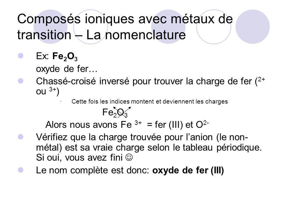 Composés ioniques avec métaux de transition – La nomenclature Ex: Fe 2 O 3 oxyde de fer… Chassé-croisé inversé pour trouver la charge de fer ( 2+ ou 3