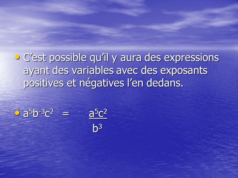 Cest possible quil y aura des expressions ayant des variables avec des exposants positives et négatives len dedans.