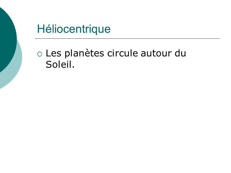 Héliocentrique Les planètes circule autour du Soleil.