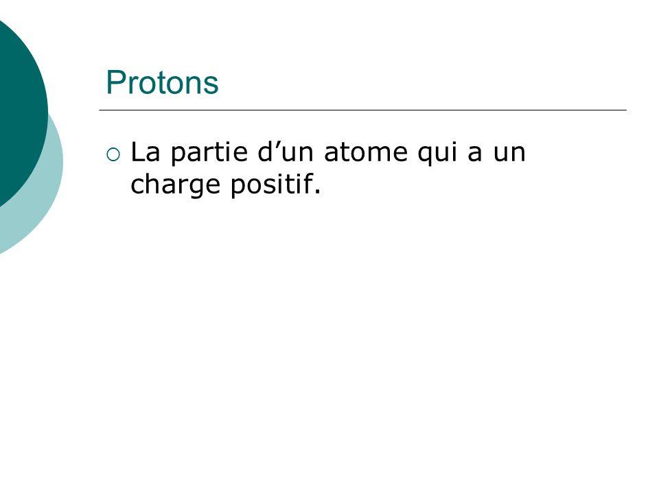 Protons La partie dun atome qui a un charge positif.