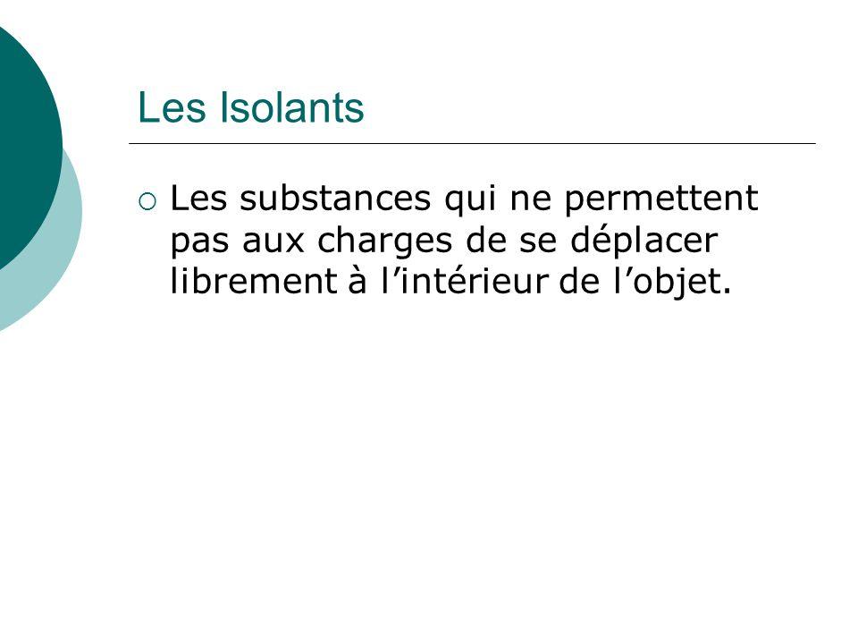 Les Isolants Les substances qui ne permettent pas aux charges de se déplacer librement à lintérieur de lobjet.