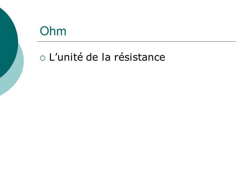 Ohm Lunité de la résistance