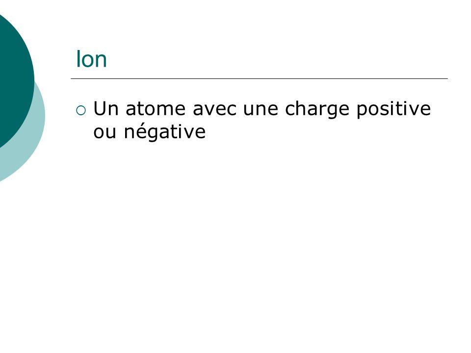 Ion Un atome avec une charge positive ou négative