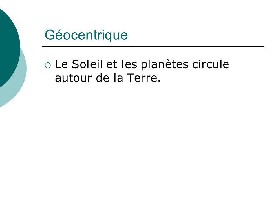 Géocentrique Le Soleil et les planètes circule autour de la Terre.