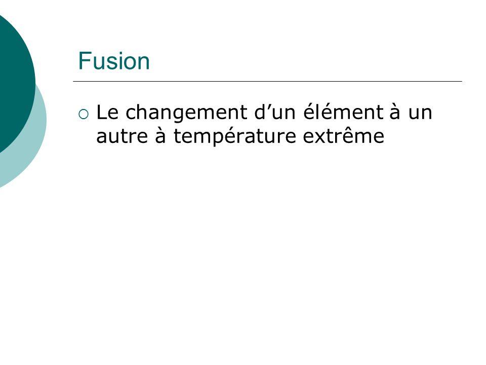 Fusion Le changement dun élément à un autre à température extrême