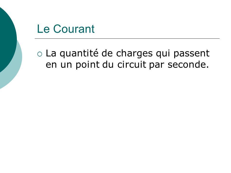 Le Courant La quantité de charges qui passent en un point du circuit par seconde.