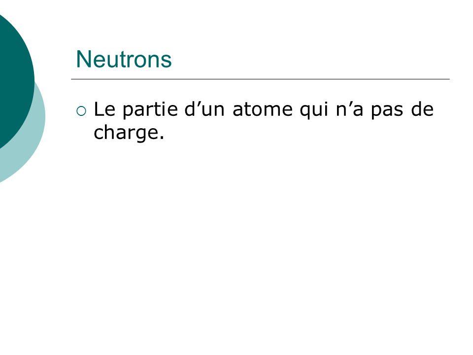 Neutrons Le partie dun atome qui na pas de charge.